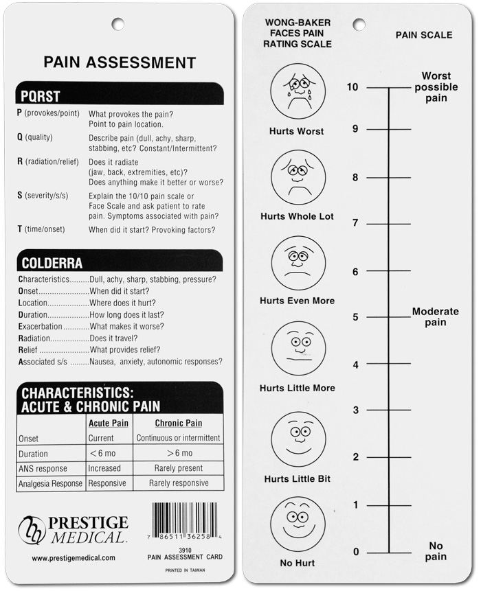 assessment of pain Pain intensity a brief guide to the promis pain intensity instrument: adult promis scale v10 - pain intensity 3a about pain intensity the promis pain intensity instrument assesses how much a person hurts.